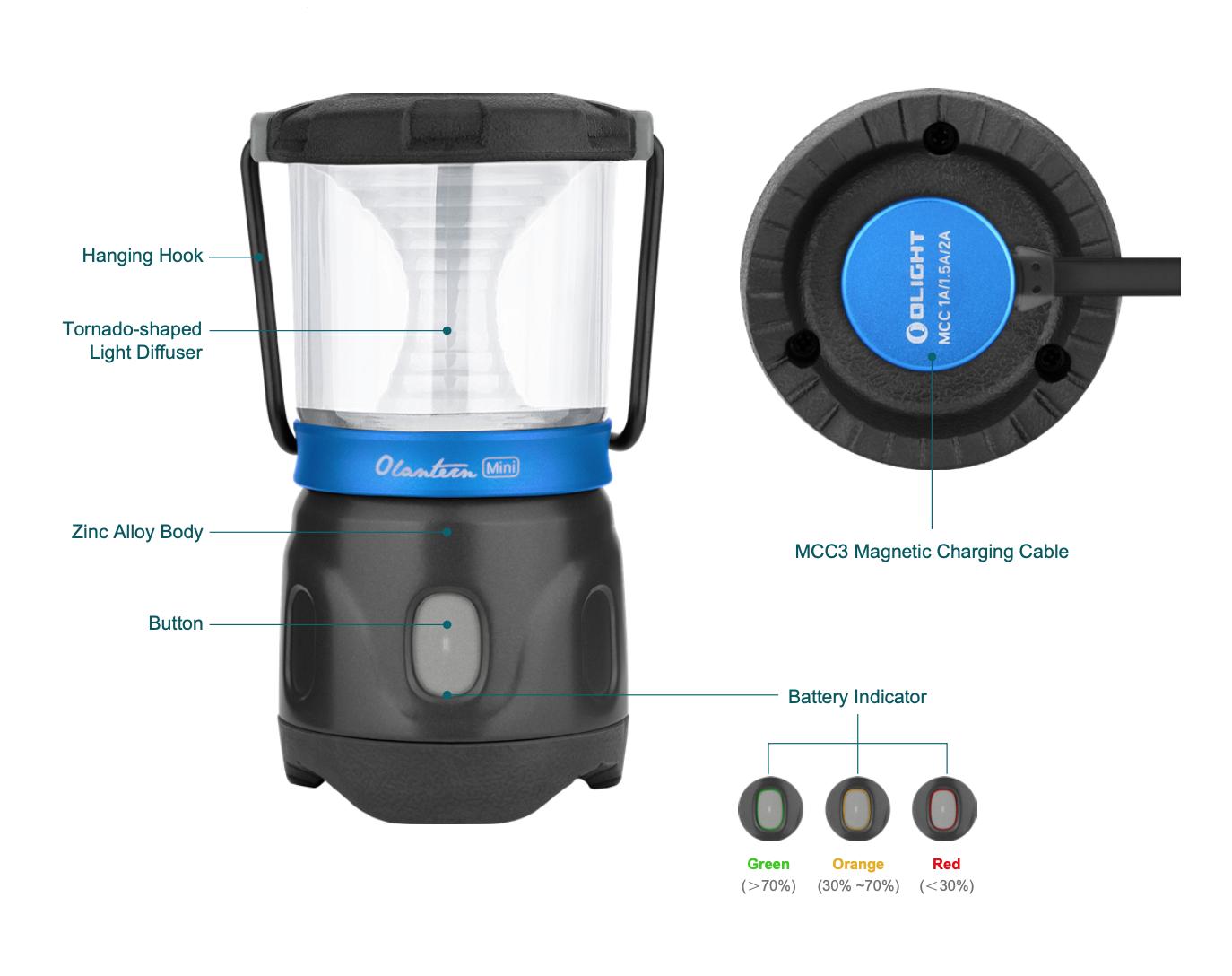 Olight Lantern Olantern Mini - key features